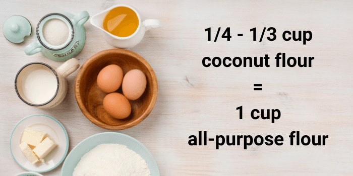 coconut flour baking guide equivalency to all purpose flour says 1/4 to 1/3 cup coconut flour is equal to 1 cup all purpose flour